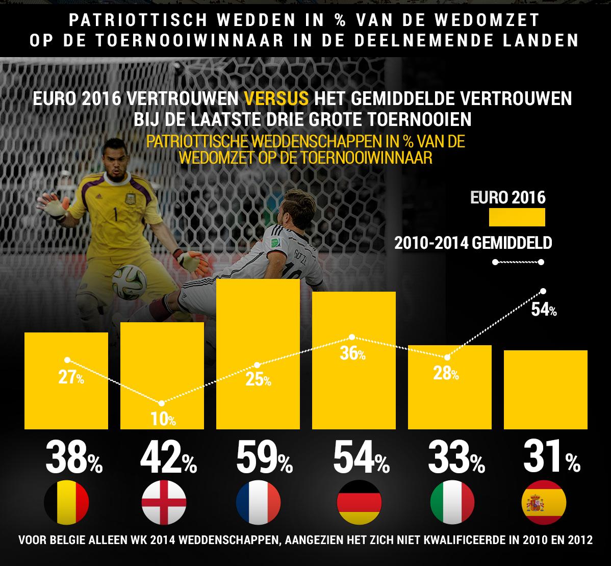 artikel bwin infographic