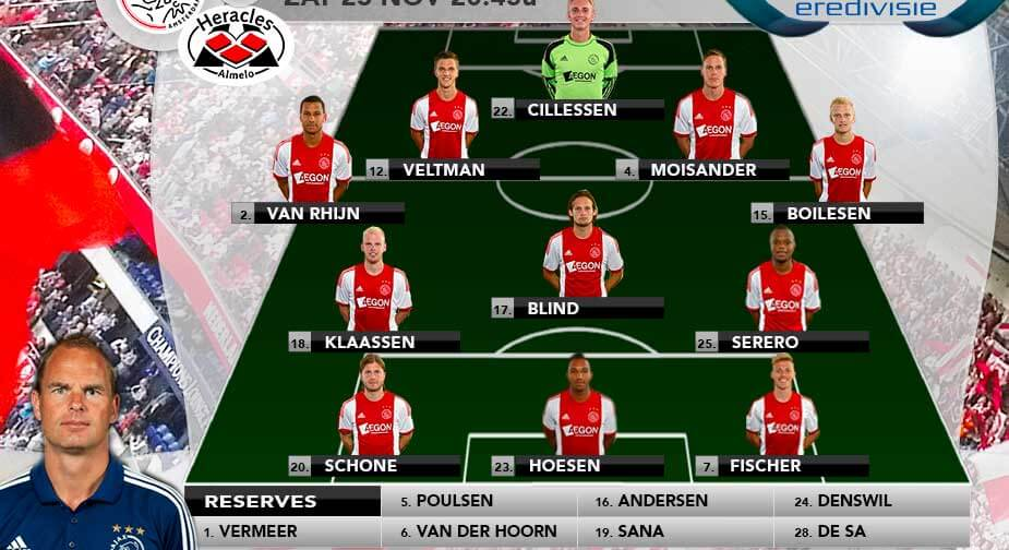 Opstelling Ajax 2014